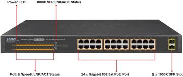 PoE šakotuvas 1G 24-portų + 2 SFP uplink